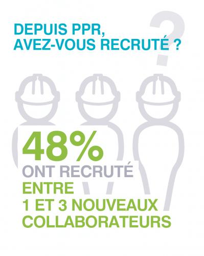 Picardie Pass Rénovation, un levier de recrutement pour les artisans du bâtiment