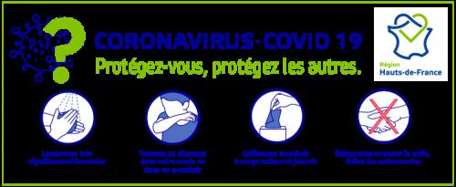 coronavirus-gestes